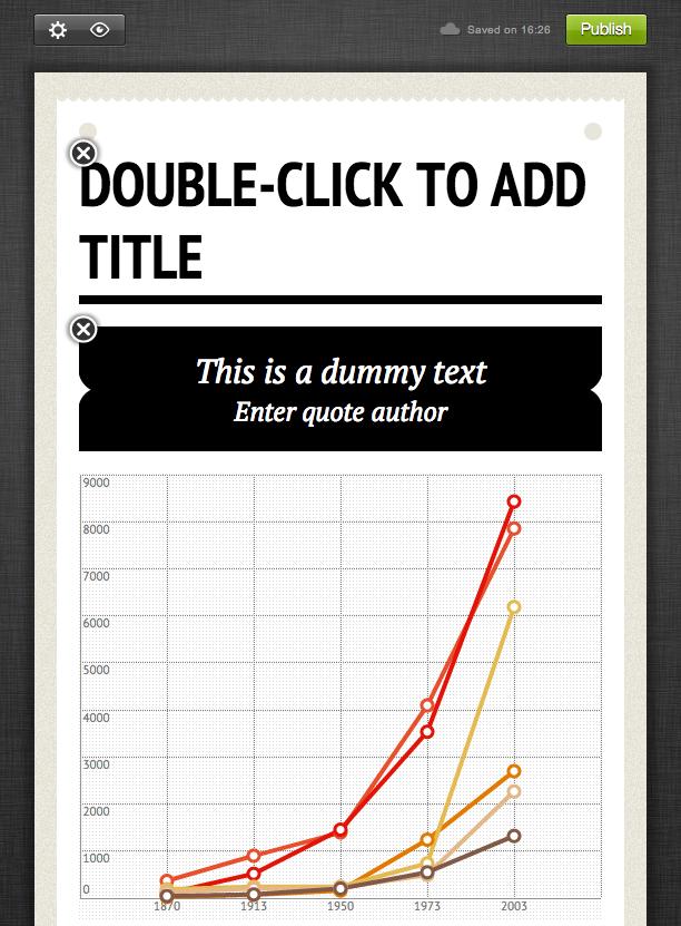 exemple infografia