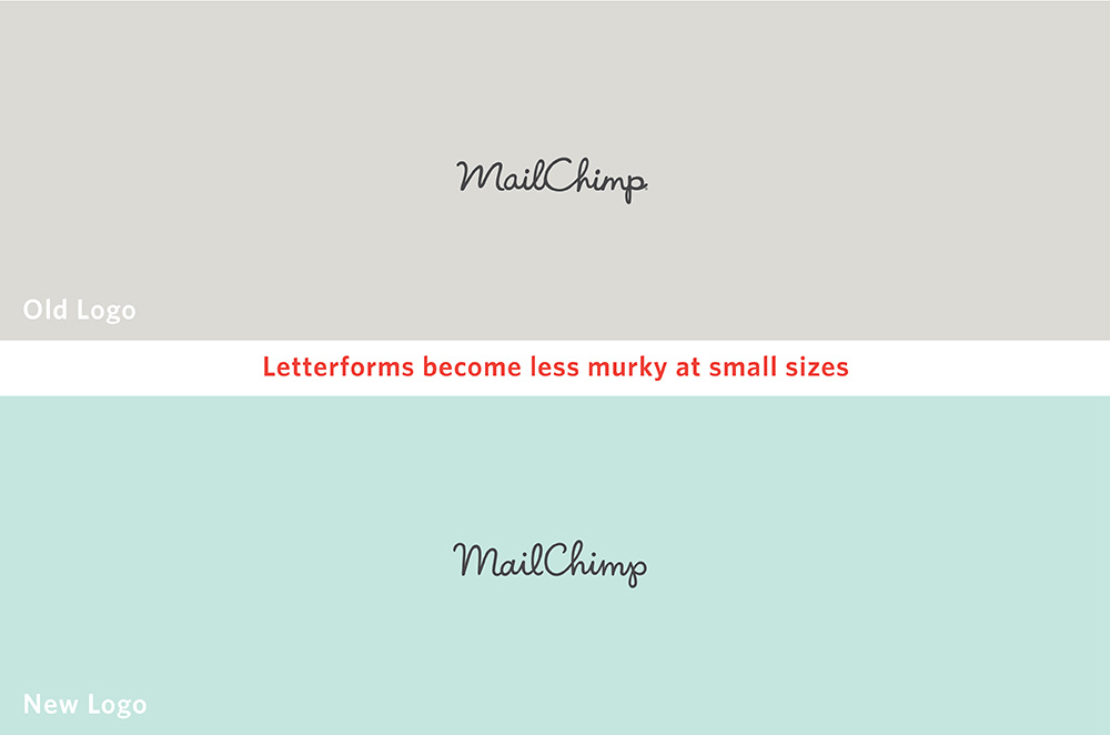 Logo Mail Chimp