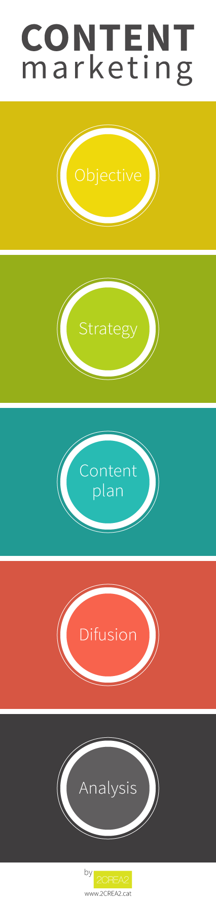 content_mkt
